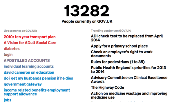 Basic GOV.UK dashboard